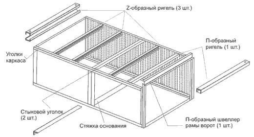 Схема (чертеж) устройства каркаса гаража-пенала