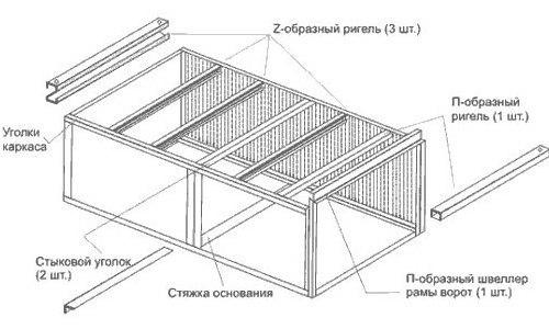 Схема сборки металлического гаража